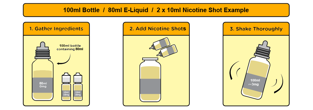 nicotine_shot_with_eliquid_example_80ml.png