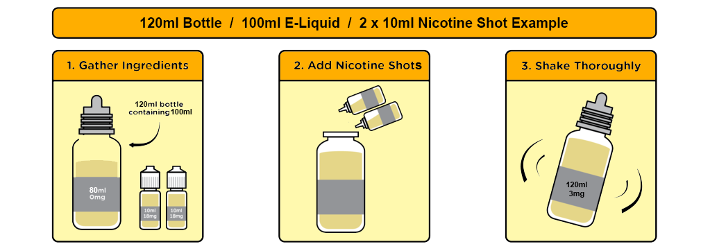 nicshot_short_fill_120ml_100ml.png